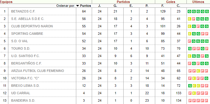 clasificación.png