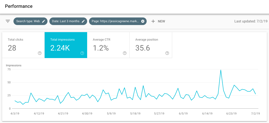 metrics in google search console