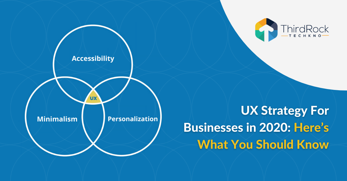 UX Strategy For Businesses in 2020