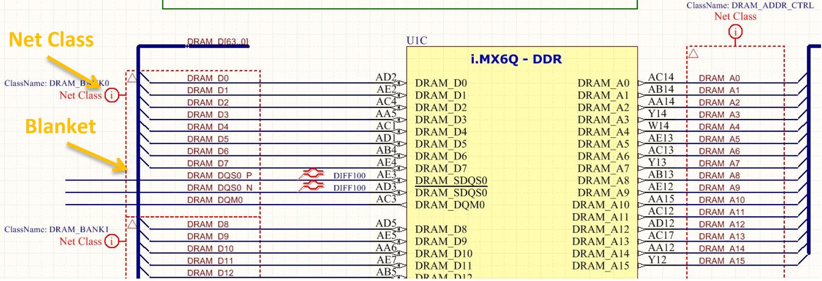 Figura 2: Las cajas y directrices de PCB se utilizan para crear grupos de clases de mallas para pautas de enrutado de memoria DDR3