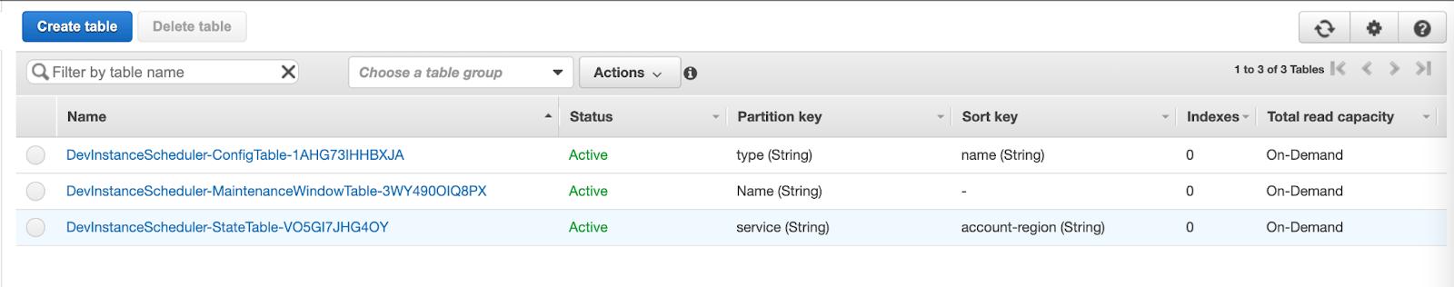 Deployed-Instance-Scheduler-stack