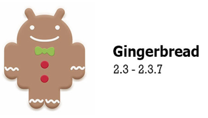 Android v2.3 - Gingerbread