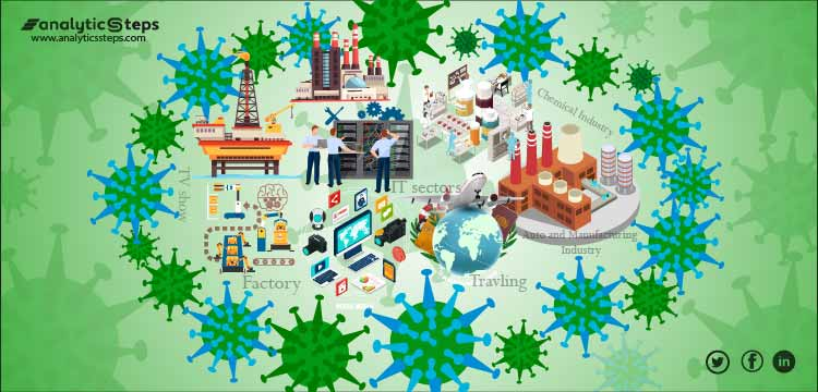 Displaying the list of major industries that face severe consequences in TV and Streaming Industry, Chemical Industry, Electronics, and IT Industry, Travel and Tourism Industry, Auto and Manufacturing Industry, Pharmaceutical Industry, Education Industry.
