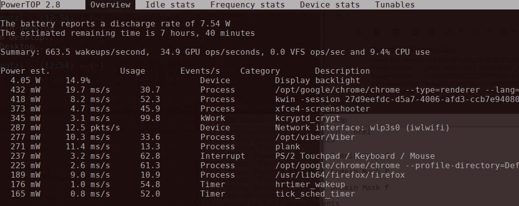 Time management linux 4