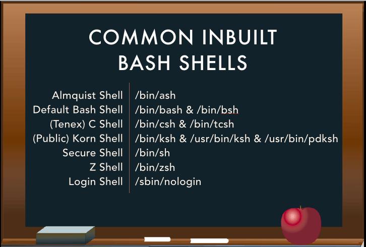 bash shell- inbuilt variations