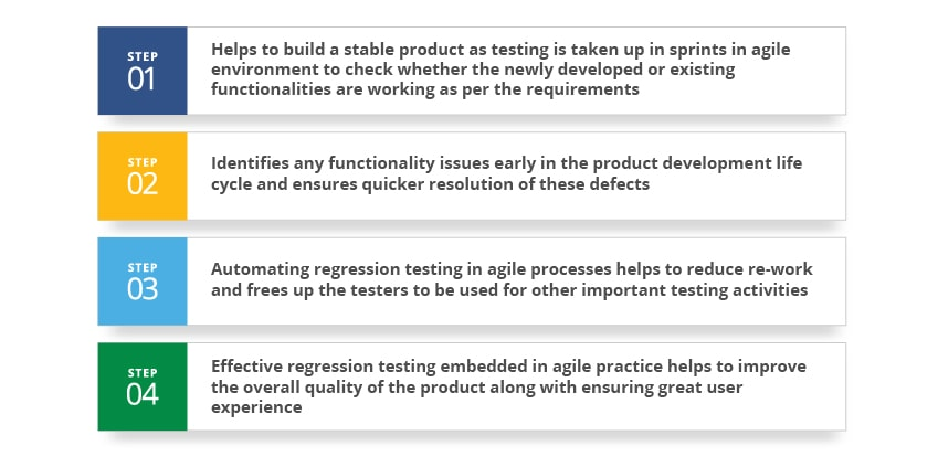 regression-testing-cons-why-do-you-need-it