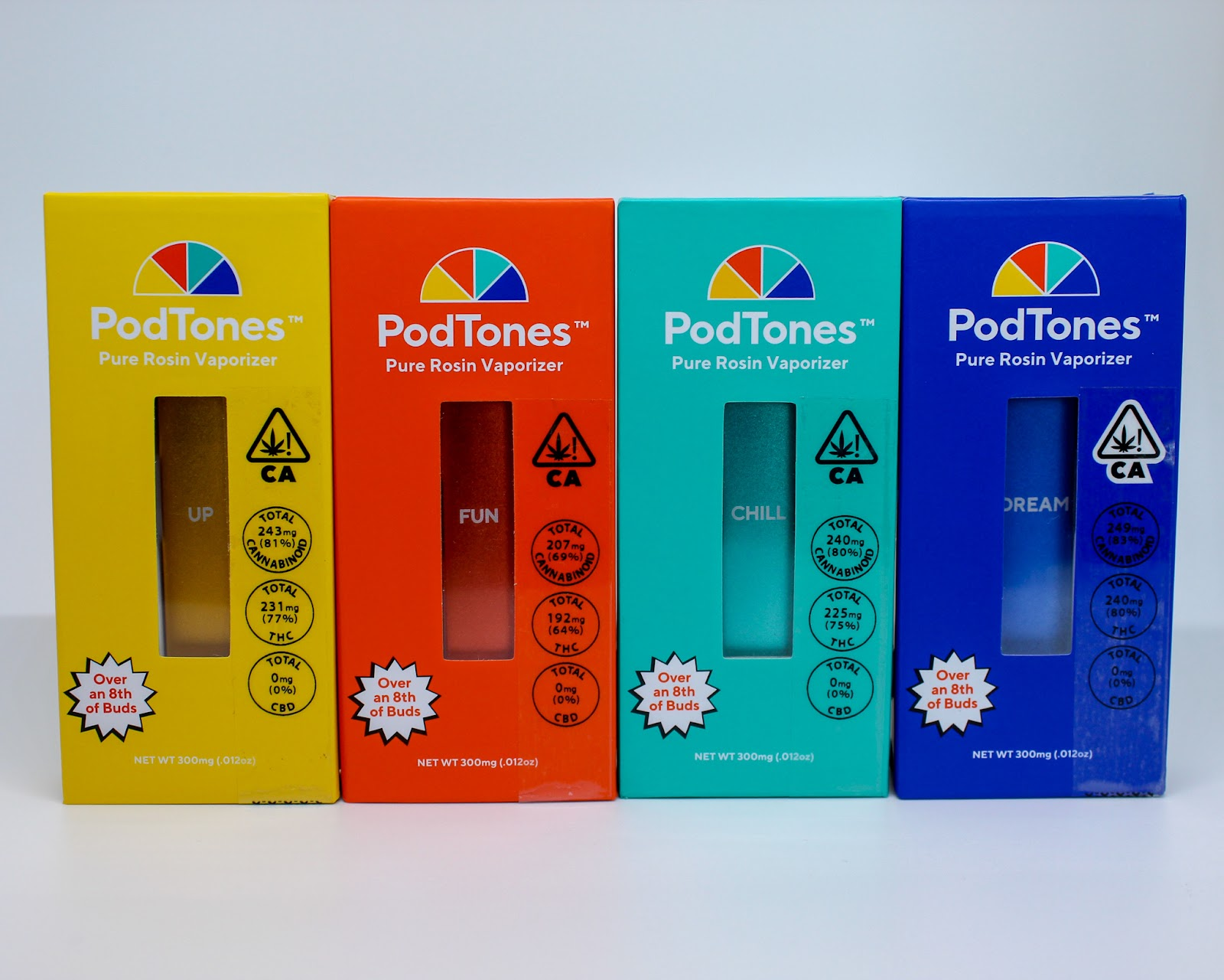 PodTones-Cannabis-Rosin-Vape-TheWeedBlog