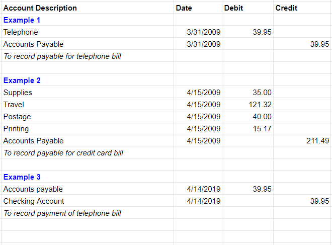 nonprofit-accounting-template-payable