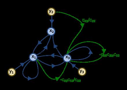 3-equations-step04.svg