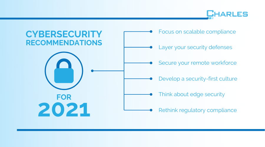 Cybersecurity in 2021: Charles IT's Top 6 Recommendations