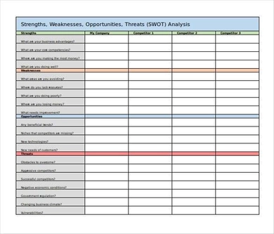 excel swot analysis template