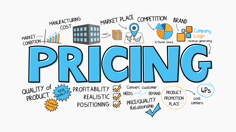Pricing strategy for Internet Marketing