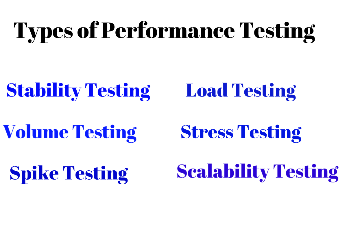 Stability-testing-is-a-type-of-performance-testing