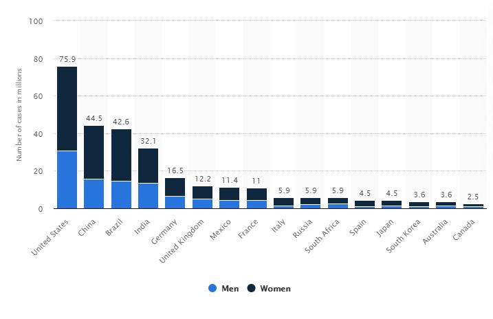 anxiety attack statistics ichhori.com