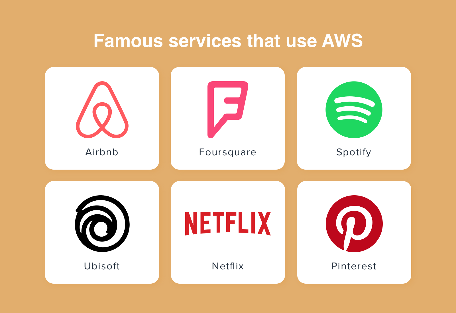 Famous services that use AWS
