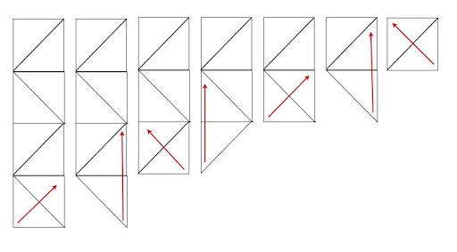 Cómo doblar masa philo en triángulos