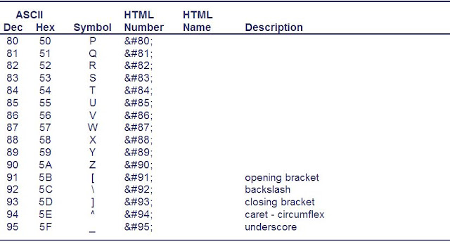 Andras Life Notes Html Codes Table Of Ascii Characters And Symbols