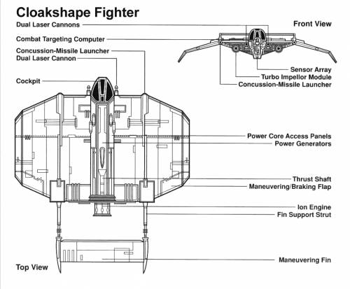 Star Wars: Planos y detalles (naves y armas)
