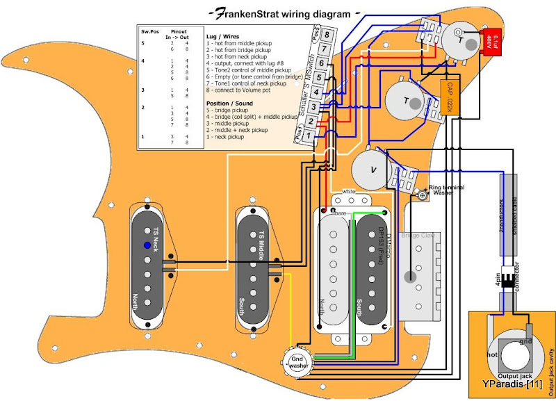 Squier Stratocaster Wiring Diagram One Volume One Tone For Hss