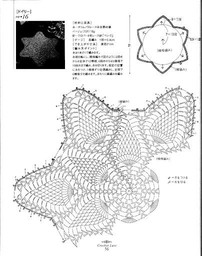 مفارش مدورة 2011 -مفارش دائرية بالباترون-مفارش دائرية بالكروشيه