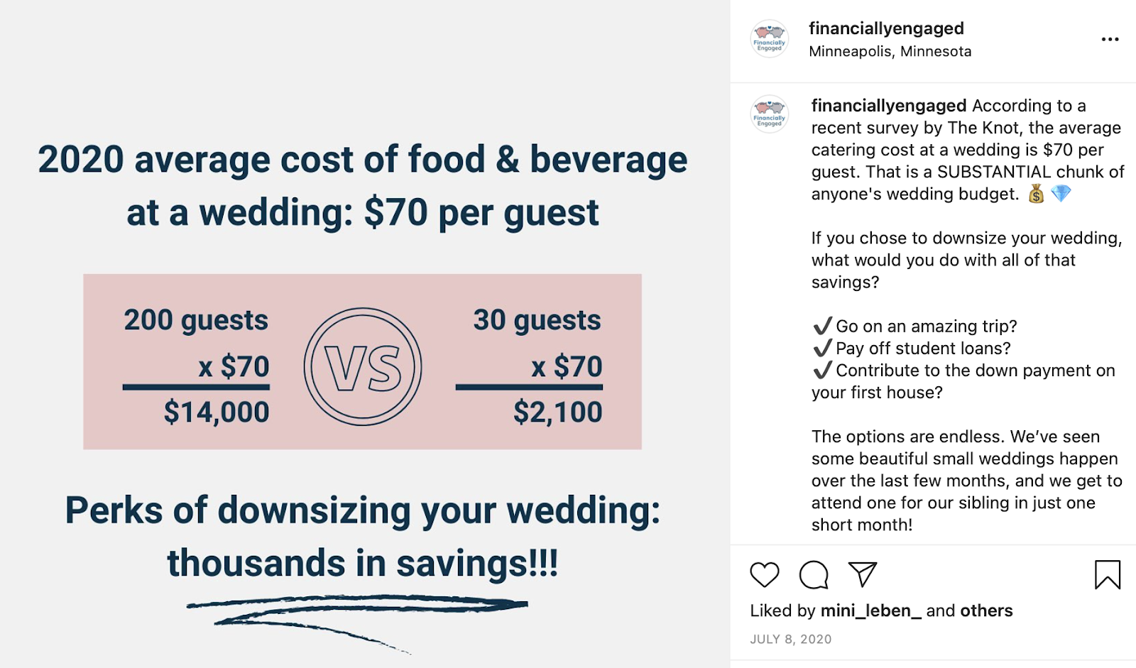 average cost of food and beverage per guest