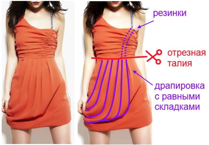 Разбор платья с драпировкой