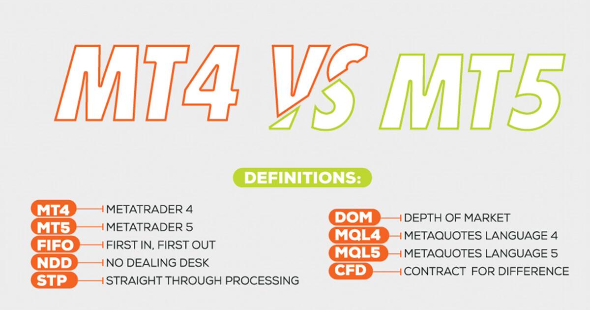 MetaTrader 4 vs MetaTrader 5: что лучше