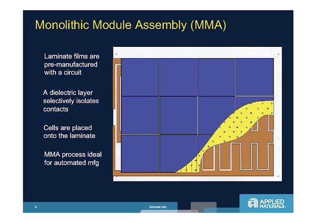 Applied Materials Back Contact Photovoltaic Revolution