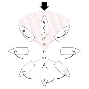 Points_of_sail.svg