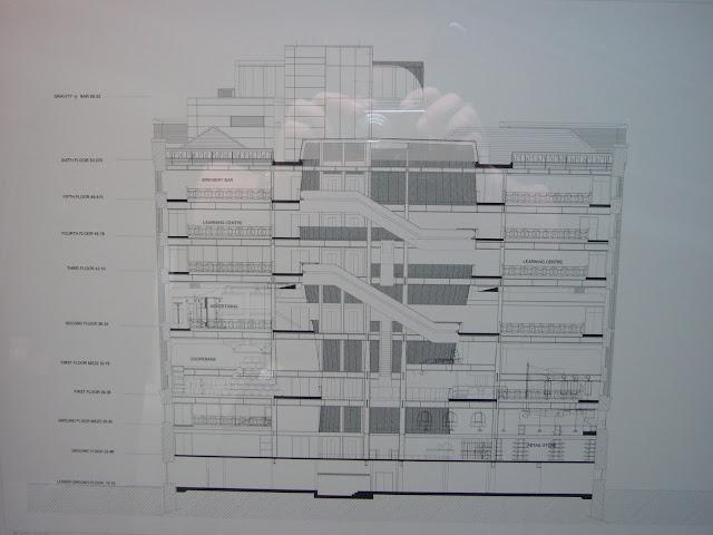 plano de sección de la fabrica guinness en Dublín
