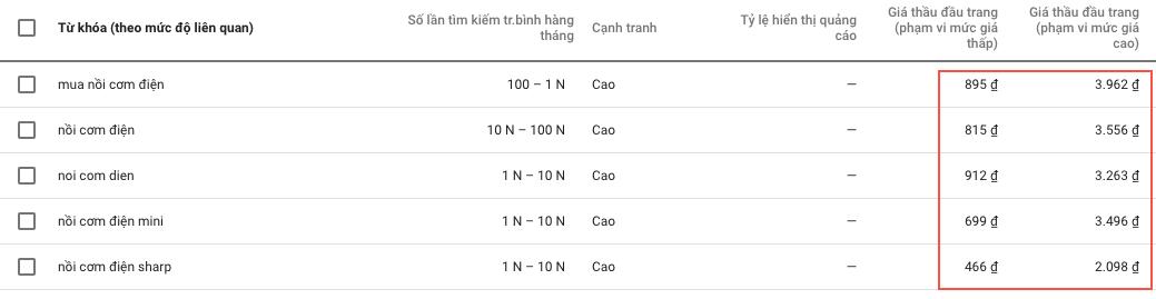 co-nen-chay-quang-cao-google-1