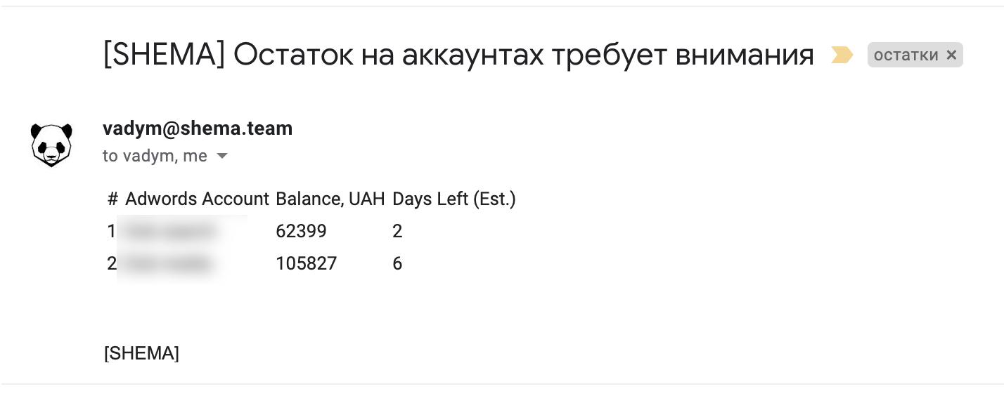 Пример письма с данными из Google Spreadsheets / SHEMA