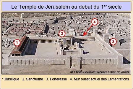 Temple de Jérusalem.png