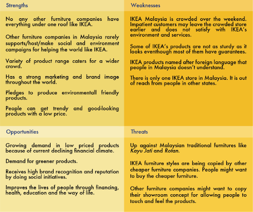 analysis of ikea's process of internationalisation Ikea sells $36 million a year  workers a living wage and being transparent  about the production process  read his entire analysis here.