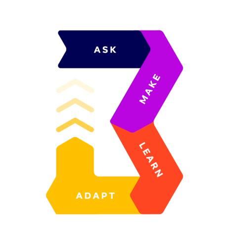 Four parts of Facebook Betatyping Framework