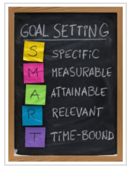 smart goals for instructional coaches