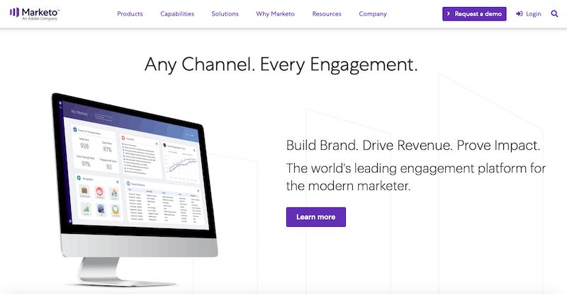 Marketo Marketing Automation Software