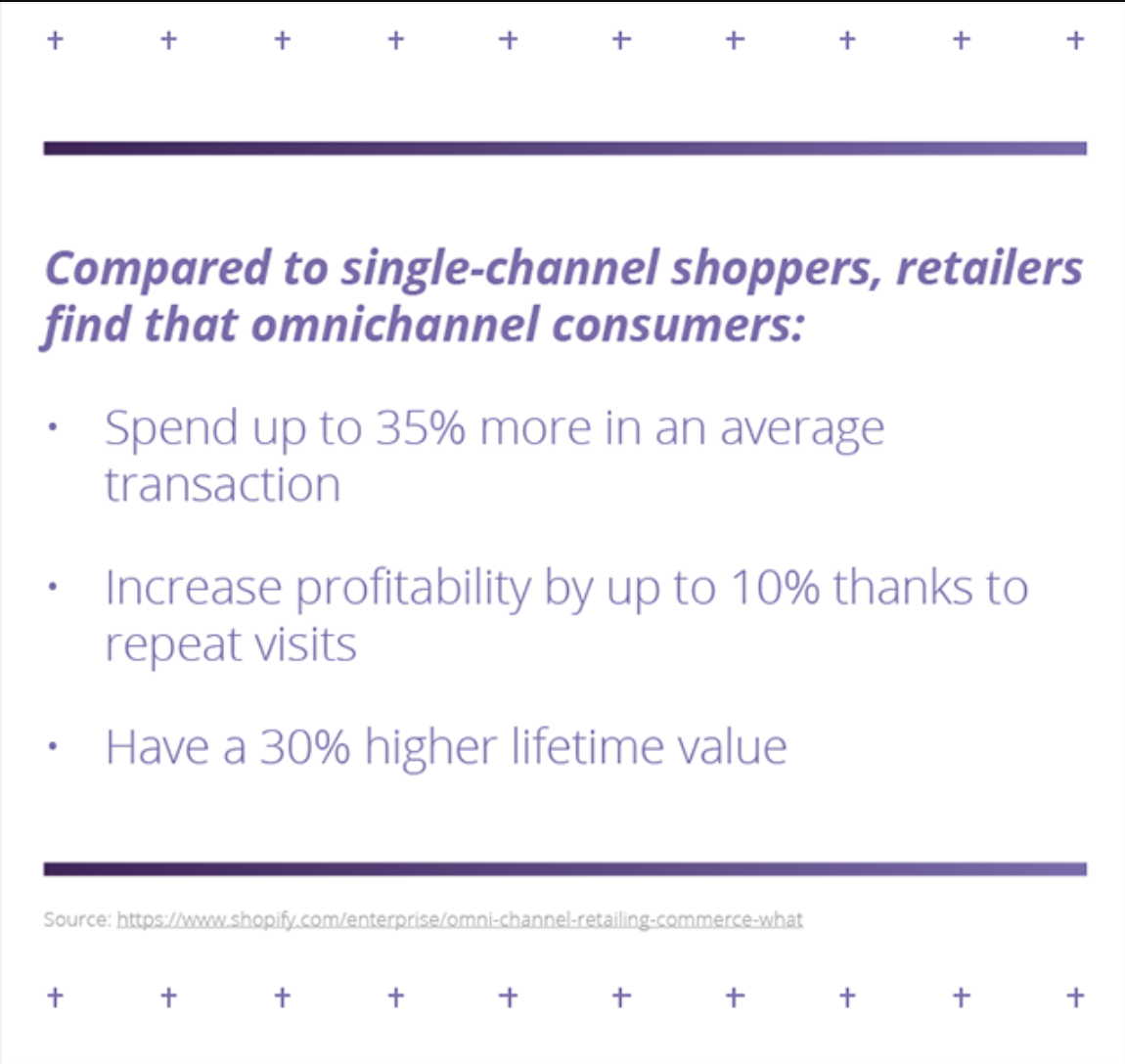 9 Omnichannel Retail Trends Shaping the Industry in 2019