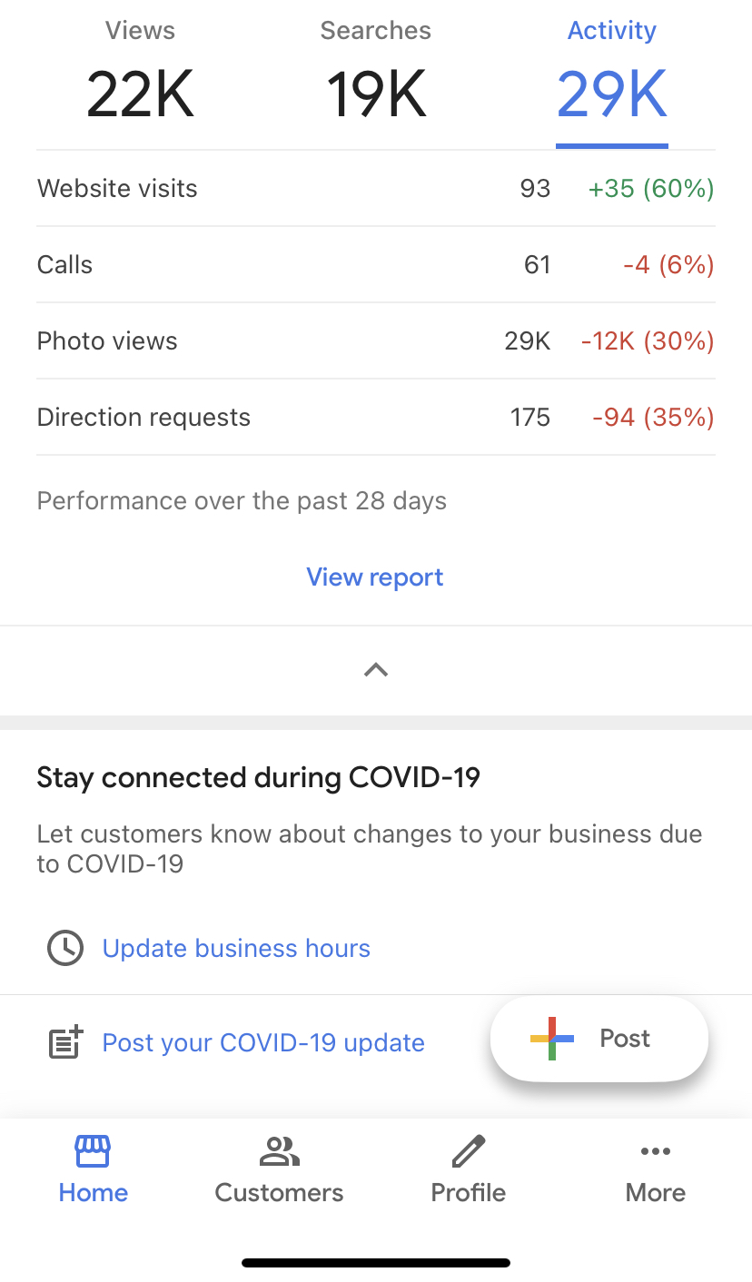 Google My Business App total of 22K views, 19K searches, and 29K activities.