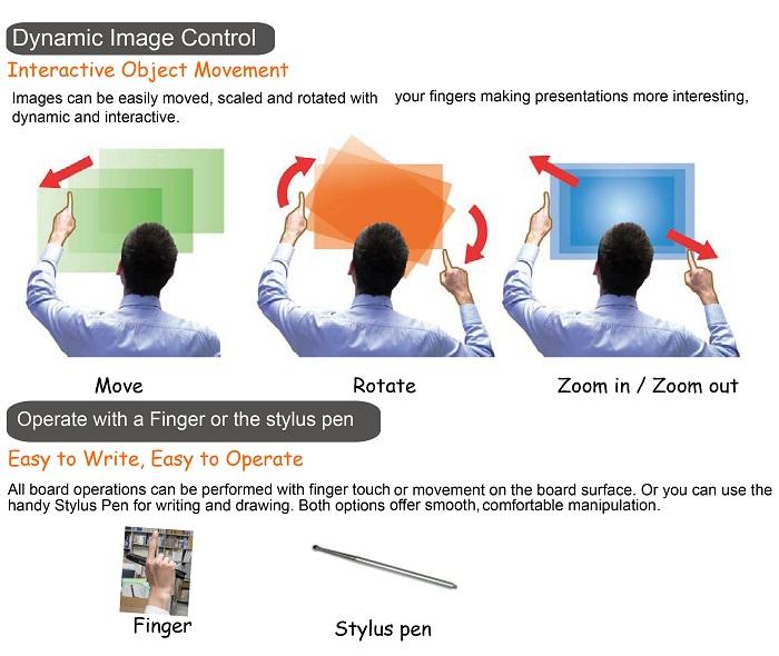 bảng tương tác thông minh
