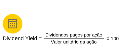 como calcular o dividend yield dividendo