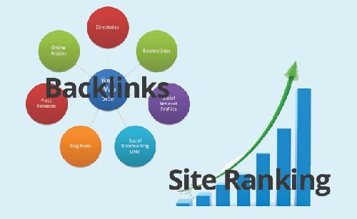 Hướng dẫn chọn mua Backlink web cho hiệu quả cao