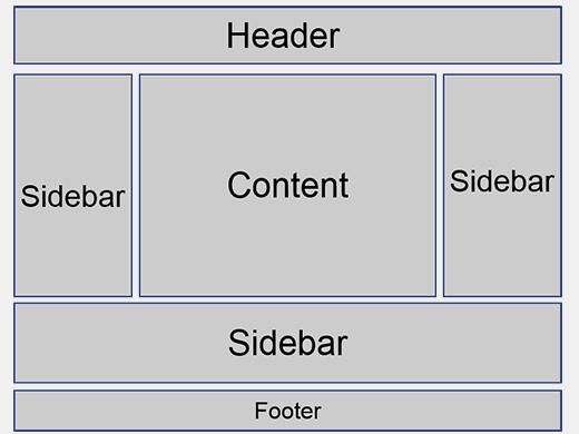 wordpress-sidebar-definition