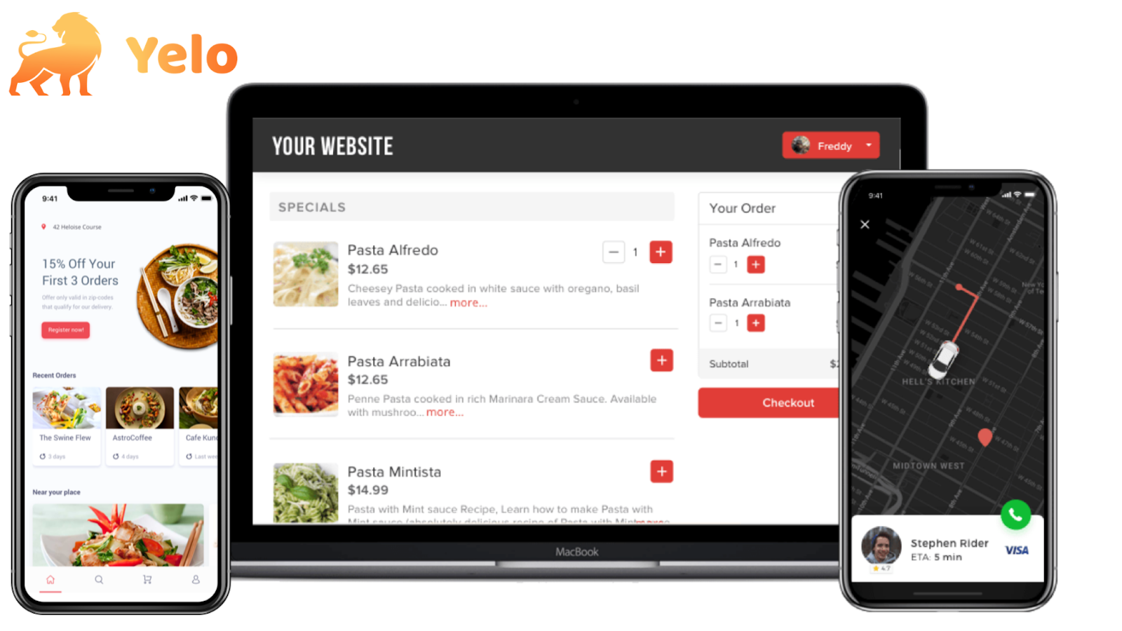 Why White Label Food Delivery Solution Is The Best? - Yelo | Jungleworks