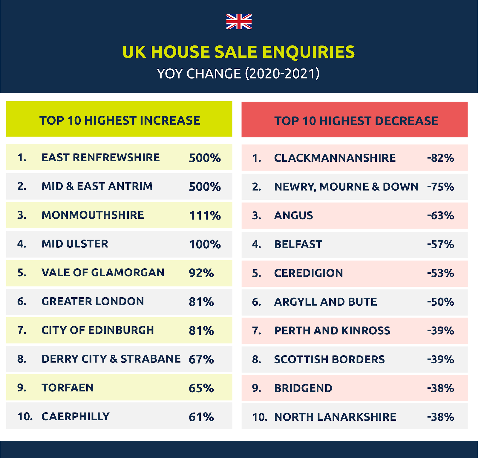 Property-Trends-Infographics-05.png