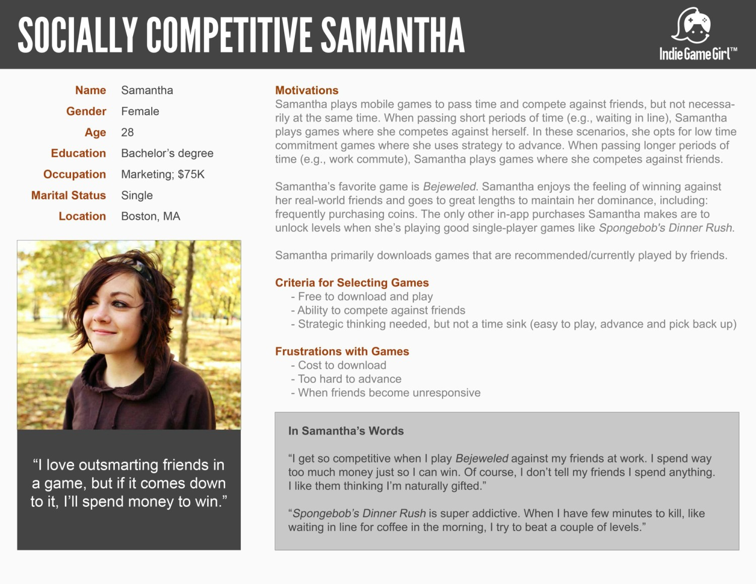 Completed buyer persona template from Indie Game Girl