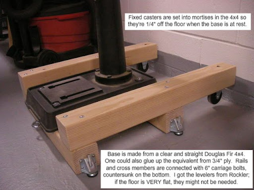 mobile base for floor standing drill press - the garage journal board