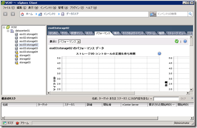 vmware-vsphere4-datastore-perf