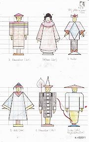 Figuren-Werkskizze