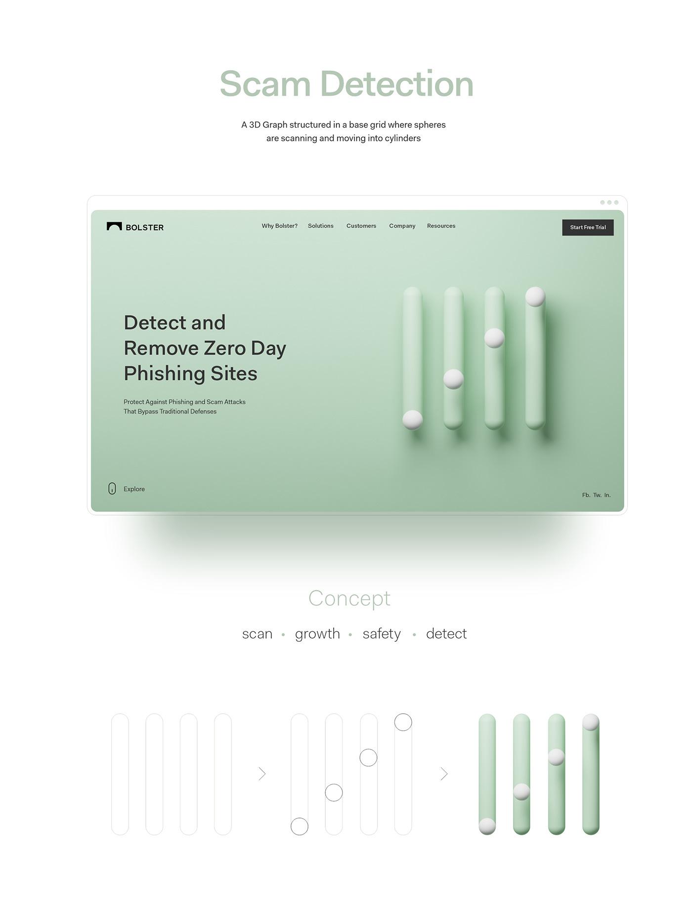 3D branding  deepshape deepyellow digital geometry logo shape Bolster poster